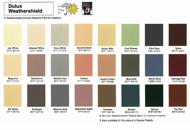 Whats The Finish Going To Be Like Dulux Fence Paint Colour Chart